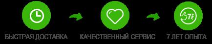 Доставка шаров в ярославле